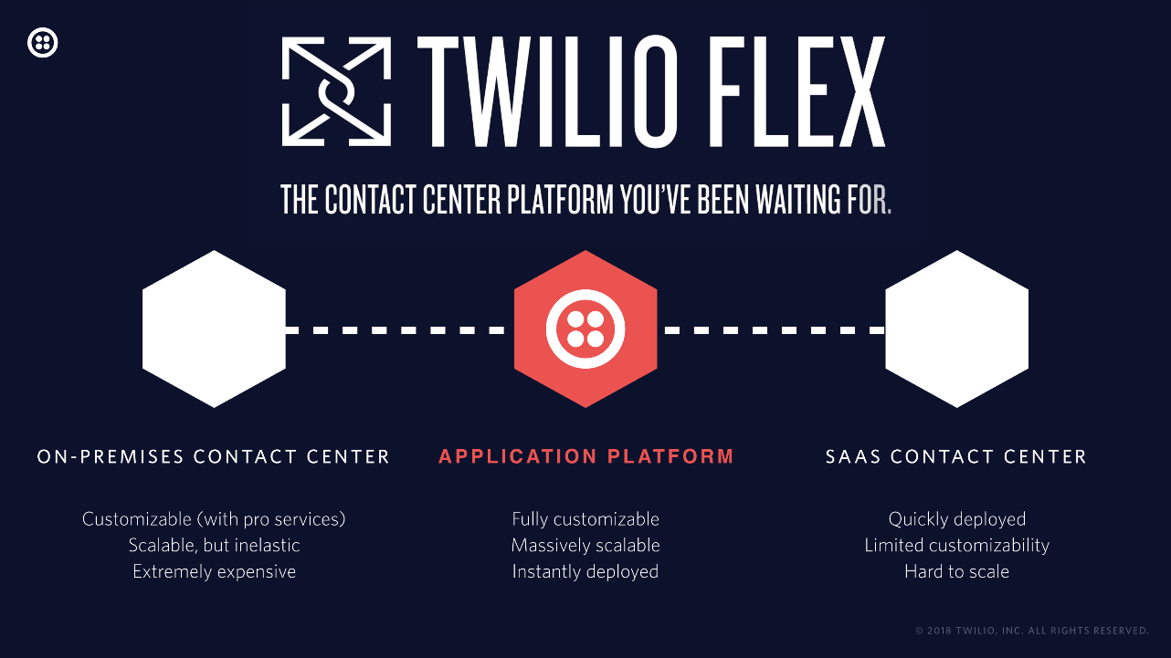 Twilio Flex Does A Microsoft Alan Quayle Business And Service Uc Built Windows Platform That Enabled People To Create Cool Stuff Like Spreadsheets Word Processors Lots Of Enterprise Desktop Applications